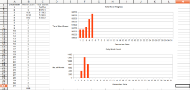 A Current Snapshot of my Writer's Progress Spreadsheet