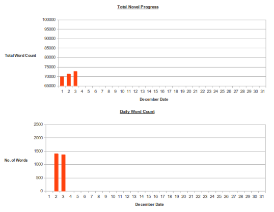 Word Count Graph Jan '13
