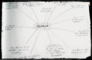 A selection of questions on what motivates my protagonist