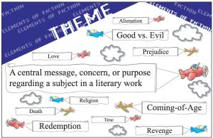 theme-poster-elements-of-literature